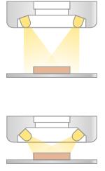 Ring Light LED Angles